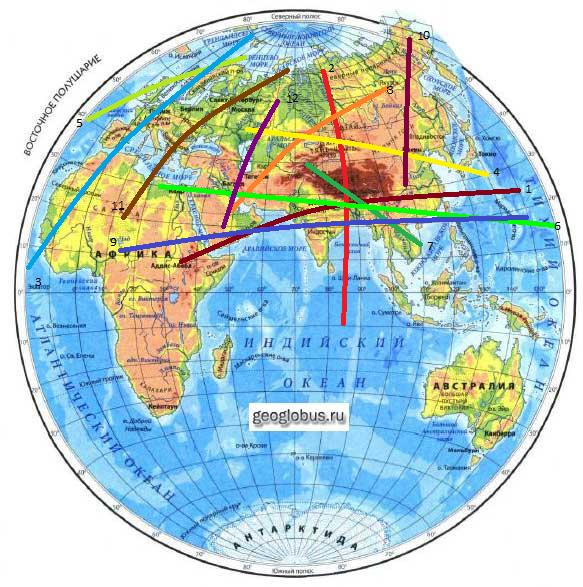 Где На Глобусе Заподное И Восточное Полушарие