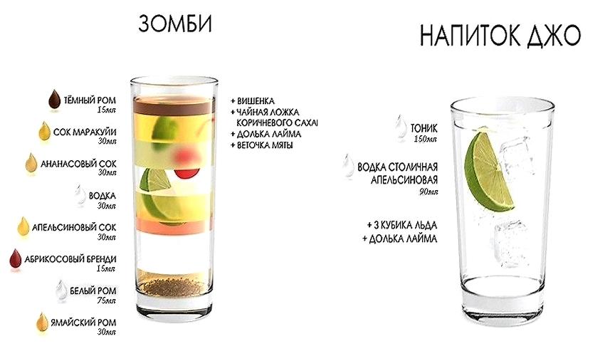 Состав Зомби.Напиток Джо..jpg | Не добавлены