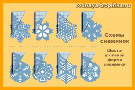 Рисунки снежинок.  Шестиугольные и восьмиугольные снежинки.