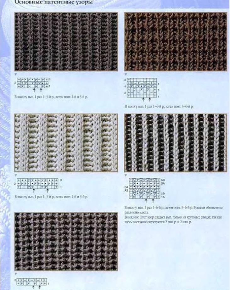 Вязание спицами английская резинка шарф труба