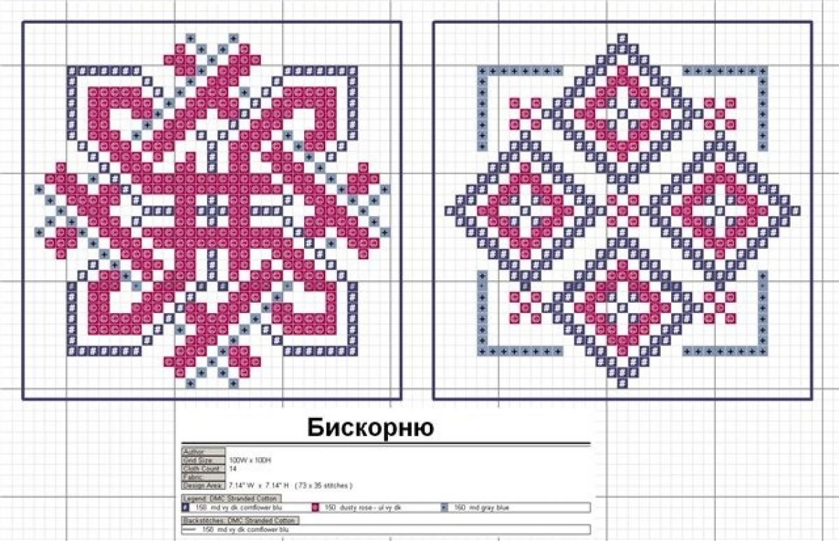 Вышитые бискорню и кривульки Рукоделие Схемы для бискорню и миниатюр 11