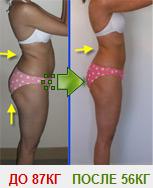 Как похудеть в ляжках за 2 дня