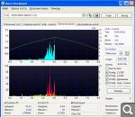 Правильная запись дисков программой BarnerMax. Исследования, анализ и статистика. 79b3bca3887717a75db290e564ba331b