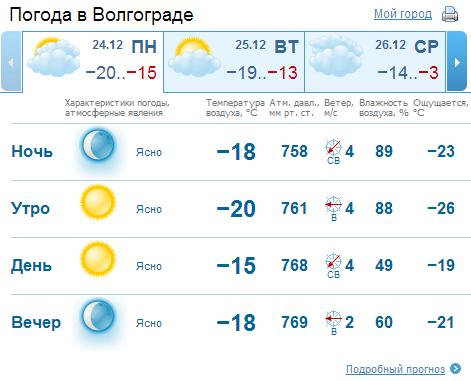 планируете одевать погода в саратове на 10 дней самый точный термобелье WARM WOOL